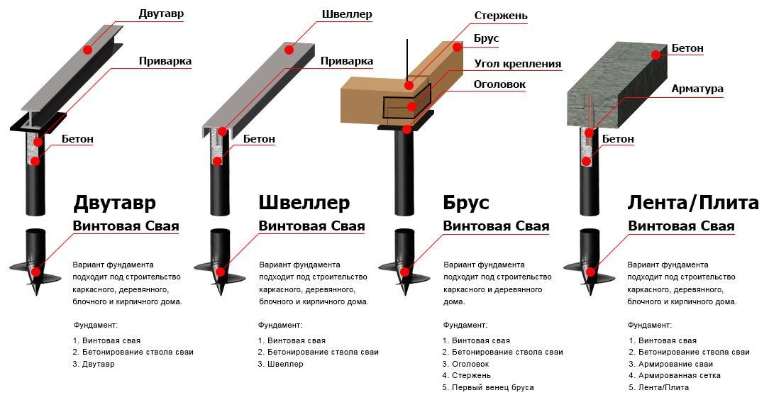 Ростверки железобетонные цена ивантеевский завод железобетонных