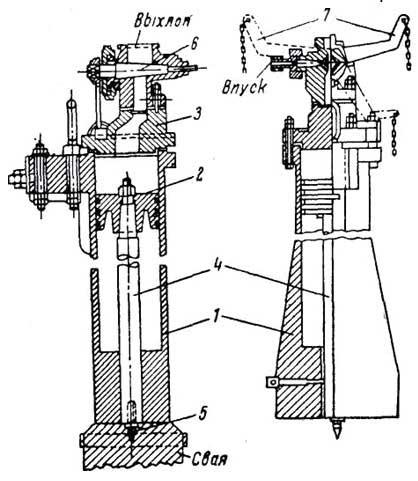 Схема паровоздушных молотов