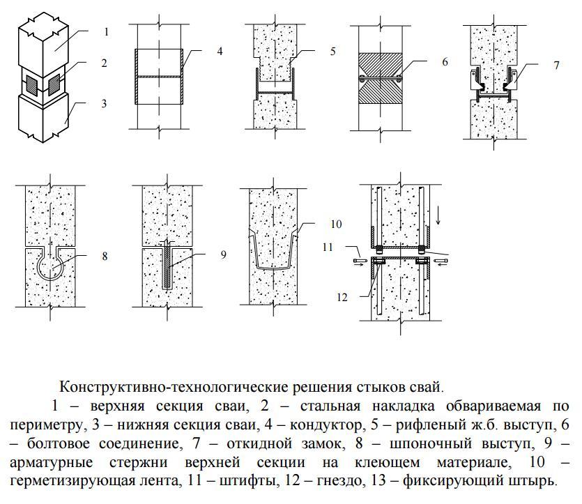 Составных железобетонных свай завод жби часцы сайт