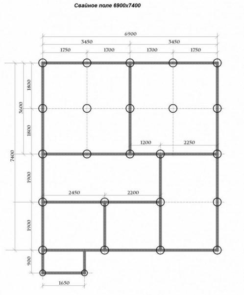 Расчет ленточного фундамента для дома из газобетона в Люберцах