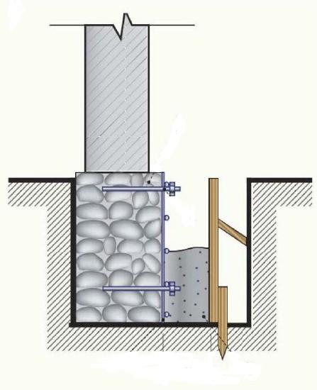 СП 39133302012 Плотины из грунтовых материалов