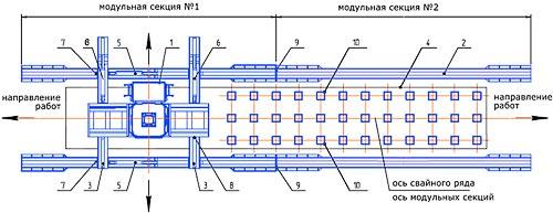 Схема линейного вдавливания с применением МКС