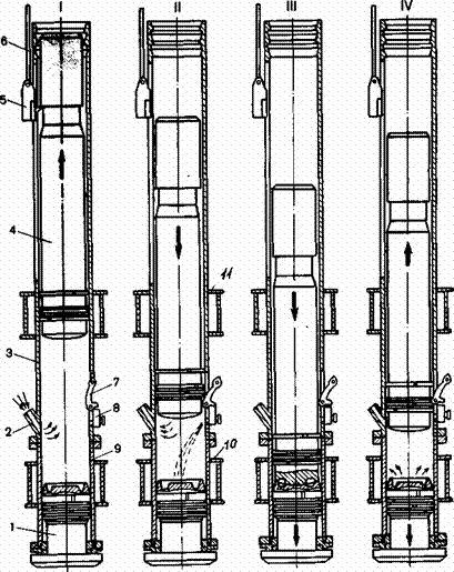 Схема трубчатого молота